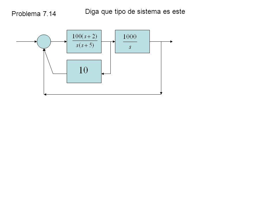 Problema 7.14 Diga que tipo de sistema es este