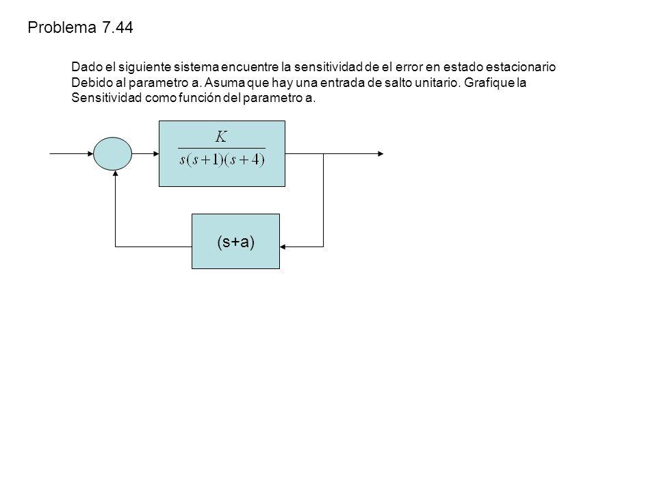 Problema 7.44 Dado el siguiente sistema encuentre la sensitividad de el error en estado estacionario Debido al parametro a.