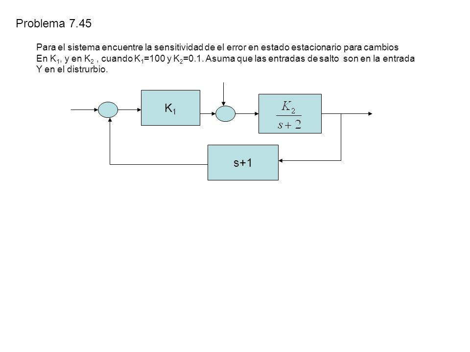 Problema 7.45 Para el sistema encuentre la sensitividad de el error en estado estacionario para cambios En K 1, y en K 2, cuando K 1 =100 y K 2 =0.1.