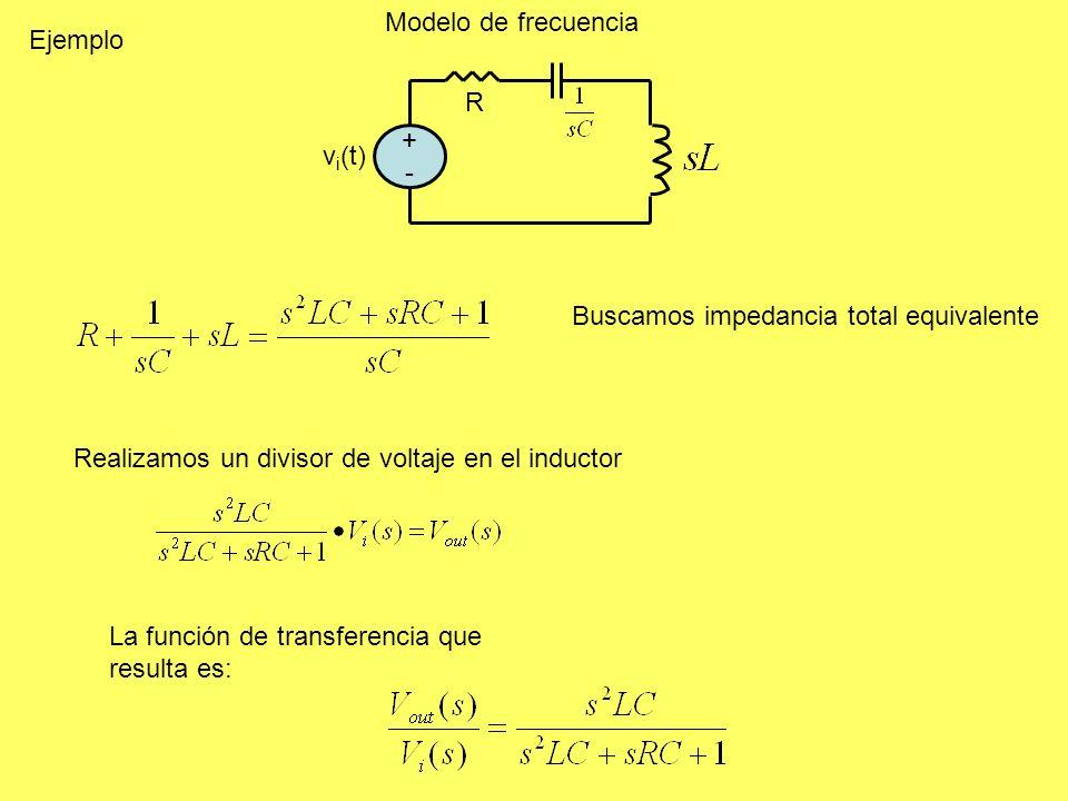 +-+- R v i (t) Realizamos un divisor de voltaje en el inductor Buscamos impedancia total equivalente La función de transferencia que resulta es: Ejemplo Modelo de frecuencia