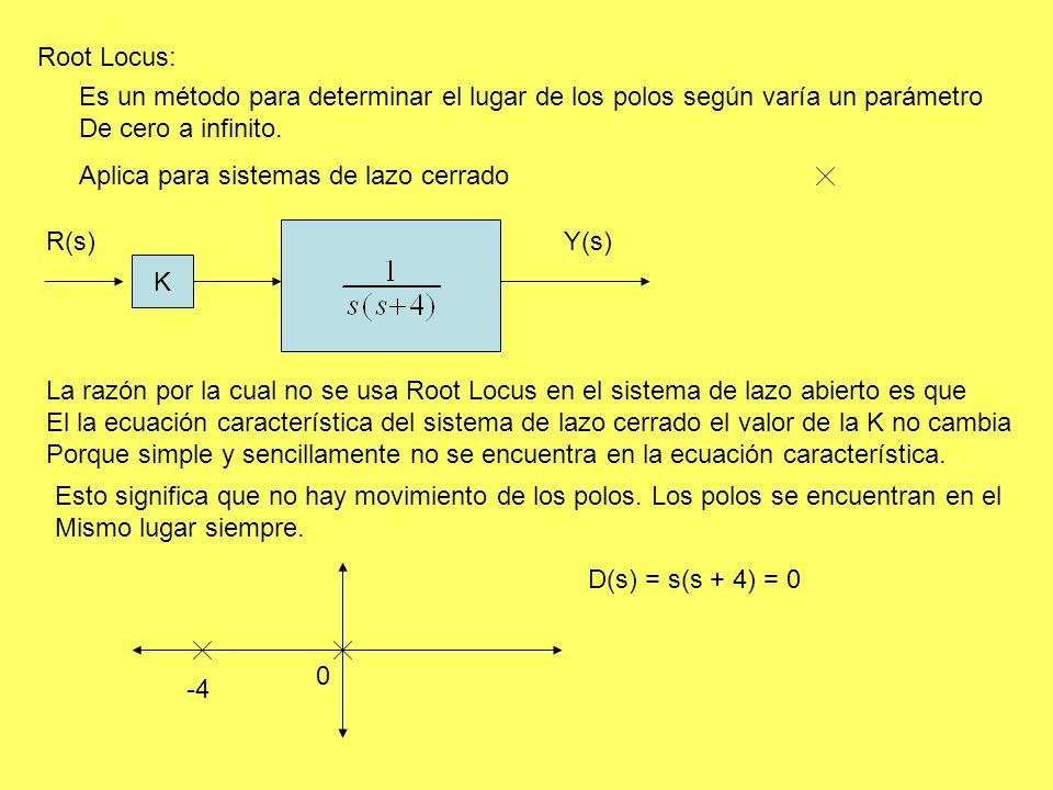 Root Locus: Es un método para determinar el lugar de los polos según varía un parámetro De cero a infinito.