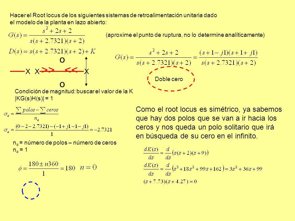 Hacer el Root locus de los siguientes sistemas de retroalimentación unitaria dado el modelo de la planta en lazo abierto: (aproxime el punto de ruptura, no lo determine analíticamente) Condición de magnitud: buscar el valor de la K |KG(s)H(s)| = 1 X X >> << X o Doble cero n a = número de polos – número de ceros n a = 1 Como el root locus es simétrico, ya sabemos que hay dos polos que se van a ir hacia los ceros y nos queda un polo solitario que irá en búsqueda de su cero en el infinito.