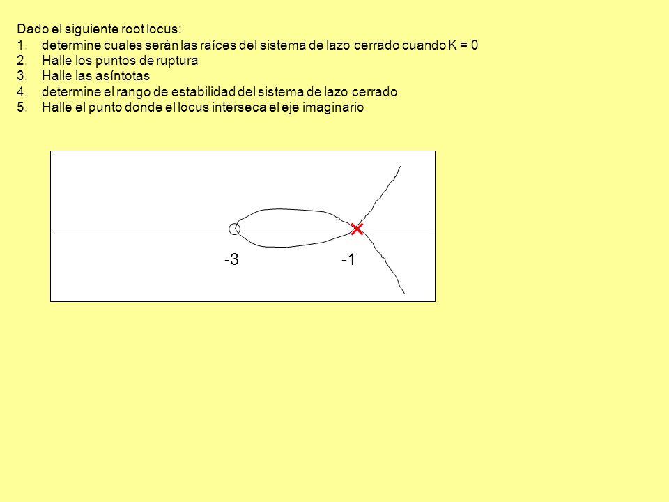Dado el siguiente root locus: 1.determine cuales serán las raíces del sistema de lazo cerrado cuando K = 0 2.Halle los puntos de ruptura 3.Halle las asíntotas 4.determine el rango de estabilidad del sistema de lazo cerrado 5.Halle el punto donde el locus interseca el eje imaginario -3