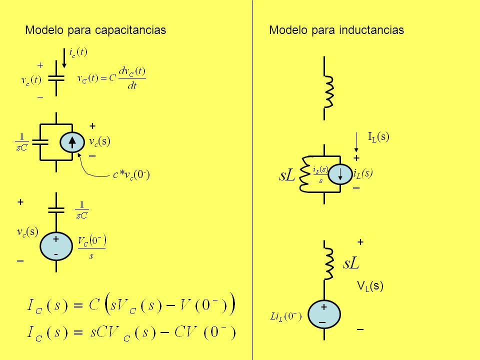 Modelo para capacitancias +-+- Modelo para inductancias +–+– I L (s) + i L (s) – + V L (s) – + v c (s) – c*v c (0 - ) + v c (s) –