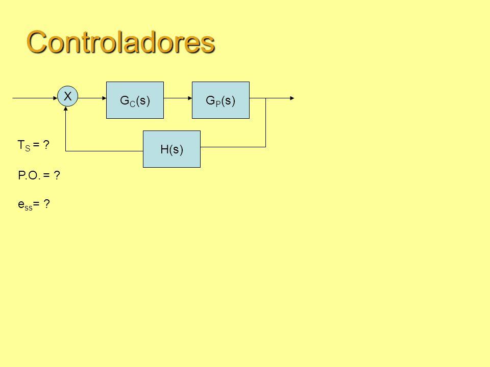 Controladores G C (s)G P (s) X H(s) T S = ? P.O. = ? e ss = ?