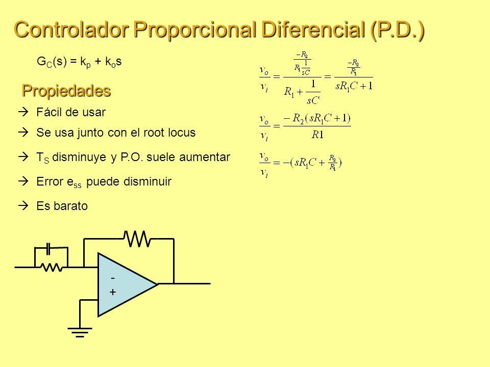Controlador Proporcional Diferencial (P.D.) G C (s) = k p + k o s Fácil de usar T S disminuye y P.O.
