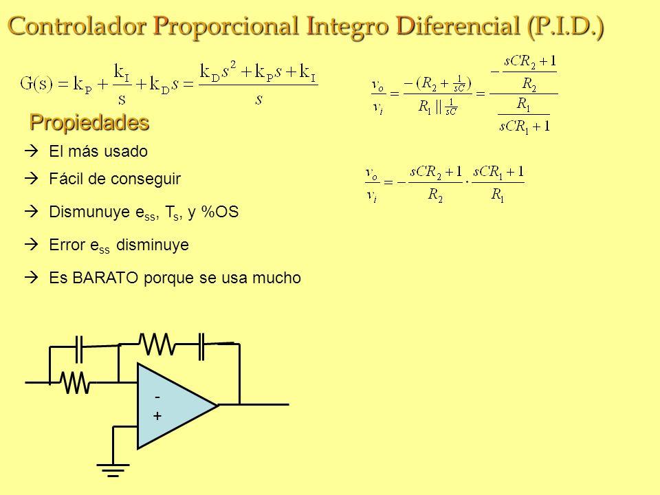 Controlador Proporcional Integro Diferencial (P.I.D.) El más usado Dismunuye e ss, T s, y %OS Error e ss disminuye Es BARATO porque se usa mucho Propiedades Fácil de conseguir -+-+