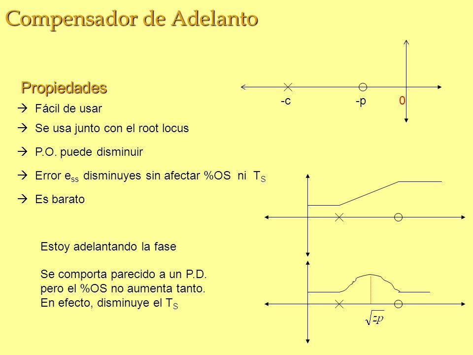 Compensador de Adelanto -c-p0 Fácil de usar Error e ss disminuyes sin afectar %OS ni T S Es barato Propiedades Se usa junto con el root locus P.O.