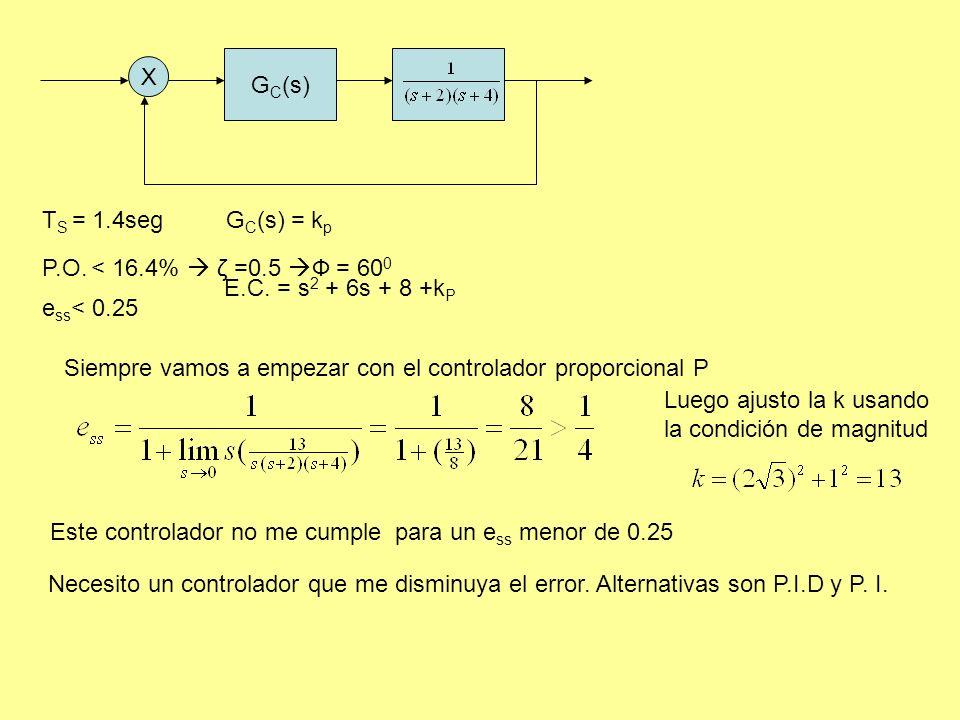 G C (s) X T S = 1.4seg P.O.