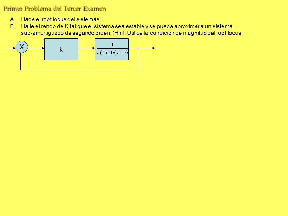 k X Primer Problema del Tercer Examen A.Haga el root locus del sistemas B.Halle el rango de K tal que el sistema sea estable y se pueda aproximar a un sistema sub-amortiguado de segundo orden.