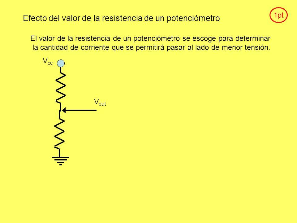 Efecto del valor de la resistencia de un potenciómetro El valor de la resistencia de un potenciómetro se escoge para determinar la cantidad de corriente que se permitirá pasar al lado de menor tensión.