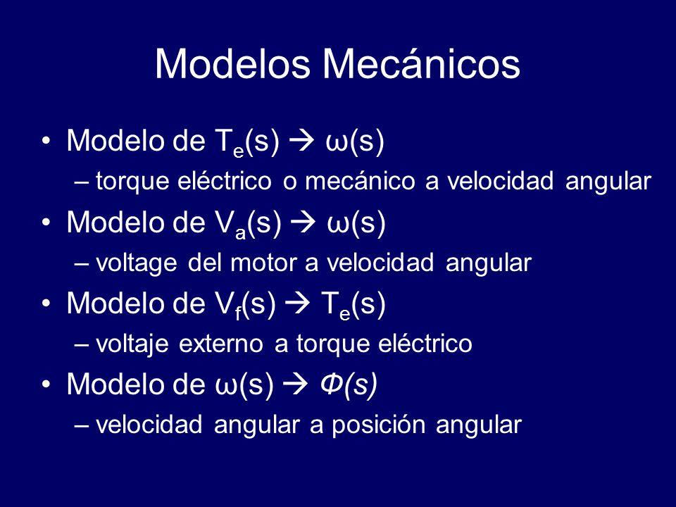 Modelos Mecánicos Modelo de T e (s) ω(s) –torque eléctrico o mecánico a velocidad angular Modelo de V a (s) ω(s) –voltage del motor a velocidad angular Modelo de V f (s) T e (s) –voltaje externo a torque eléctrico Modelo de ω(s) Ф(s) –velocidad angular a posición angular