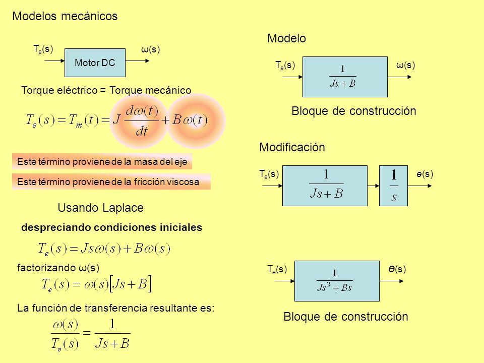 Modelos mecánicos Motor DC T e (s) ω(s) Torque eléctrico = Torque mecánico T e (s)ω(s) Modelo Bloque de construcción T e (s) ө (s) Bloque de construcción T e (s)ө(s) Modificación Usando Laplace Este término proviene de la masa del eje Este término proviene de la fricción viscosa despreciando condiciones iniciales factorizando ω(s) La función de transferencia resultante es: