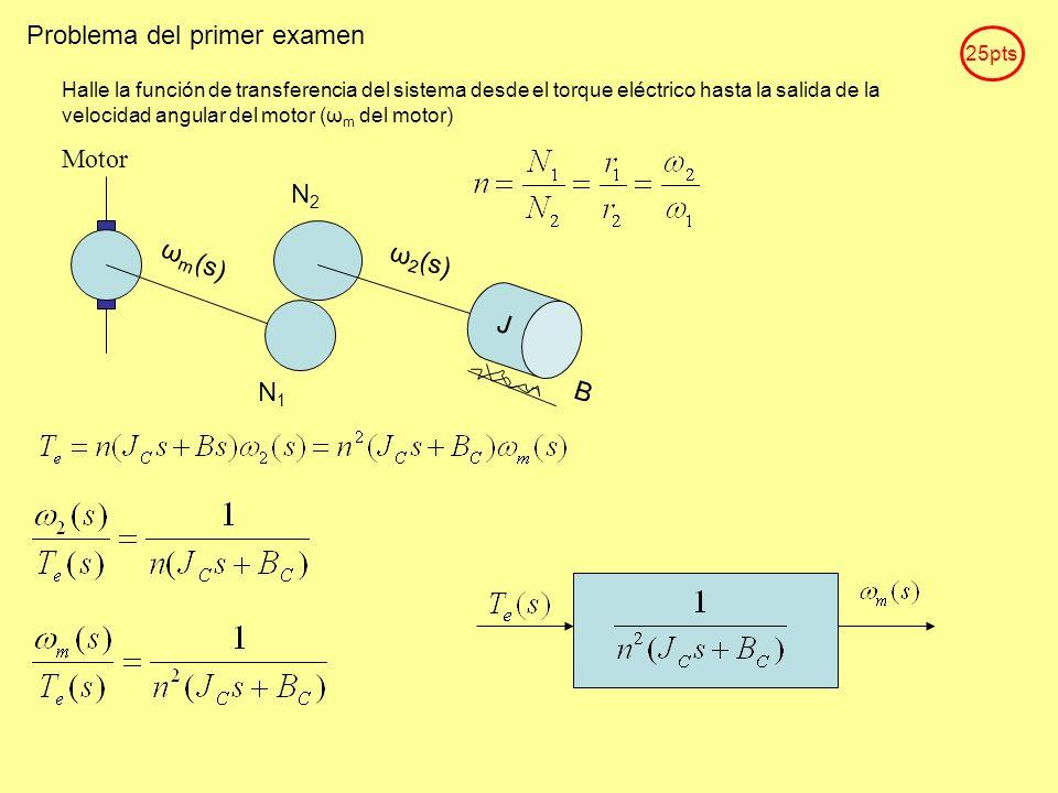 Problema del primer examen Halle la función de transferencia del sistema desde el torque eléctrico hasta la salida de la velocidad angular del motor (ω m del motor) J ω m (s) N2N2 N1N1 B ω 2 (s) Motor 25pts