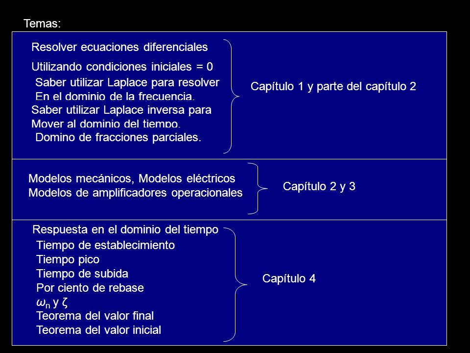 Temas: Resolver ecuaciones diferenciales Utilizando condiciones iniciales = 0 Saber utilizar Laplace para resolver En el dominio de la frecuencia.