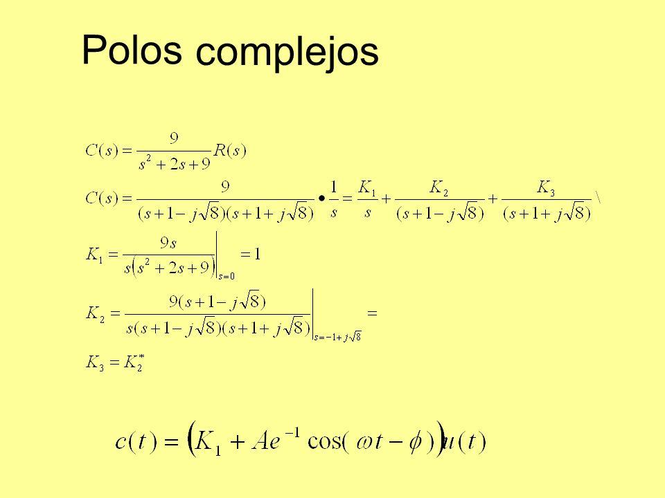 Polos puramente complejos complejos