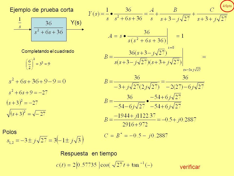 Ejemplo de prueba corta Y(s) Completando el cuadrado Respuesta en tiempo Polos 4/6pts verificar