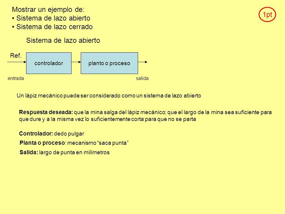Mostrar un ejemplo de: Sistema de lazo abierto Sistema de lazo cerrado Sistema de lazo abierto controladorplanto o proceso Ref.