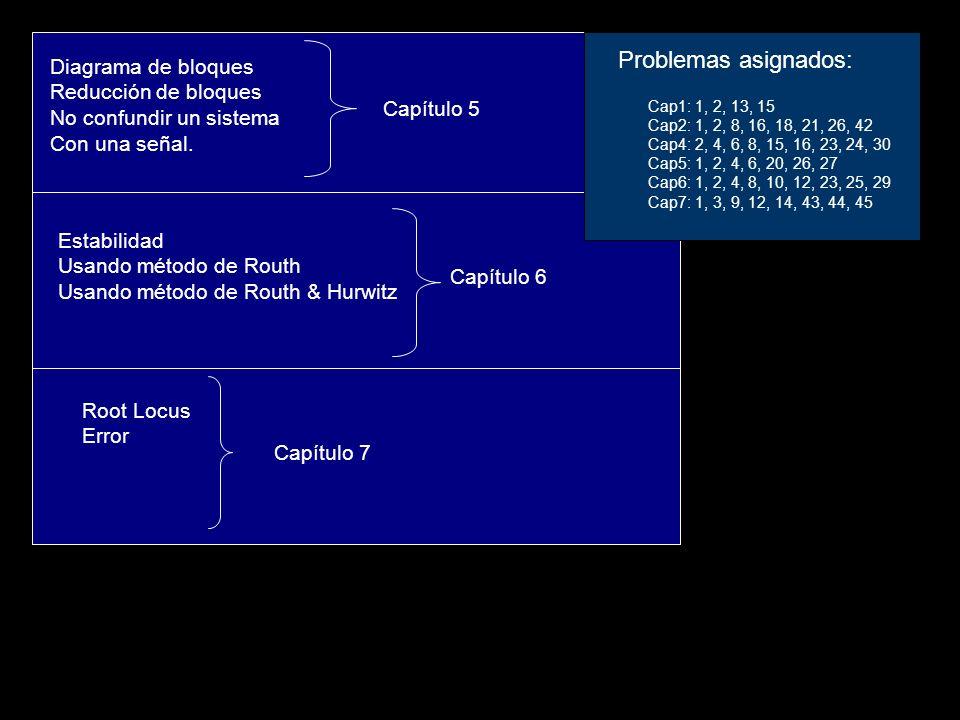 Diagrama de bloques Reducción de bloques No confundir un sistema Con una señal.