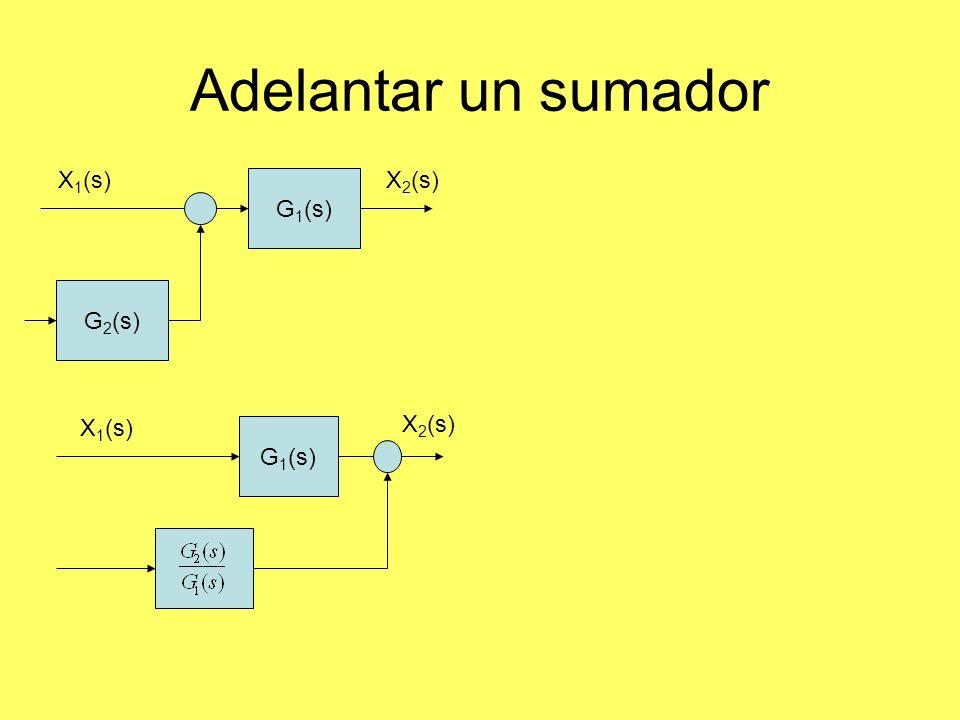 Adelantar un sumador G 1 (s) G 2 (s) X 2 (s)X 1 (s) G 1 (s) X 2 (s) X 1 (s)