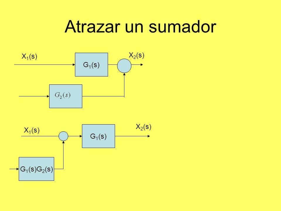 Atrazar un sumador G 1 (s) G 1 (s)G 2 (s) X 2 (s) X 1 (s) G 1 (s) X 2 (s) X 1 (s)