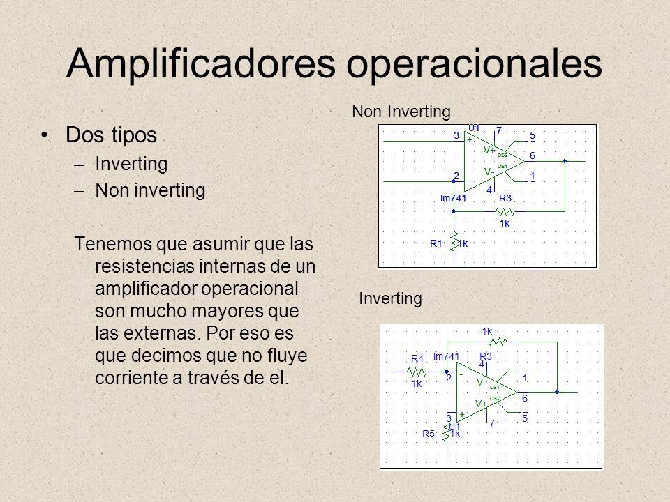 Amplificadores operacionales Dos tipos –Inverting –Non inverting Tenemos que asumir que las resistencias internas de un amplificador operacional son mucho mayores que las externas.