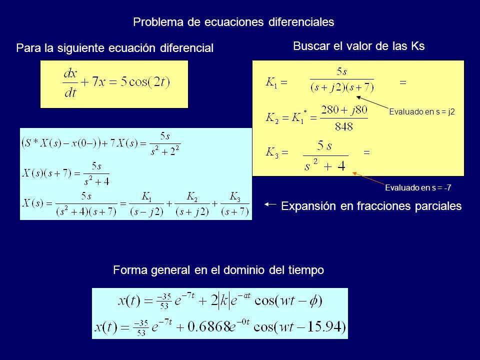 Forma general en el dominio del tiempo Expansión en fracciones parciales Problema de ecuaciones diferenciales Para la siguiente ecuación diferencial Buscar el valor de las Ks Evaluado en s = j2Evaluado en s = -7