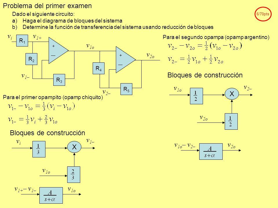 Problema del primer examen Dado el siguiente circuito: a)Haga el diagrama de bloques del sistema b)Determine la función de transferencia del sistema usando reducción de bloques 6/70pts X vivi v 1o v 1– X v 1o v 2o v 2– + | R3R3 R2R2 R1R1 R5R5 R4R4 vivi v 1o v 1– v 2– v 2o v 1+ Para el primer opampito (opamp chiquito) Para el segundo opampa (opamp argentino) v 1+ – v 1– v 1o v 1o – v 2– v 2o Bloques de construcción
