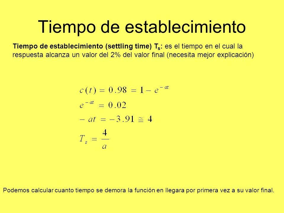 Tiempo de establecimiento Tiempo de establecimiento (settling time) T s : es el tiempo en el cual la respuesta alcanza un valor del 2% del valor final (necesita mejor explicación) Podemos calcular cuanto tiempo se demora la función en llegara por primera vez a su valor final.