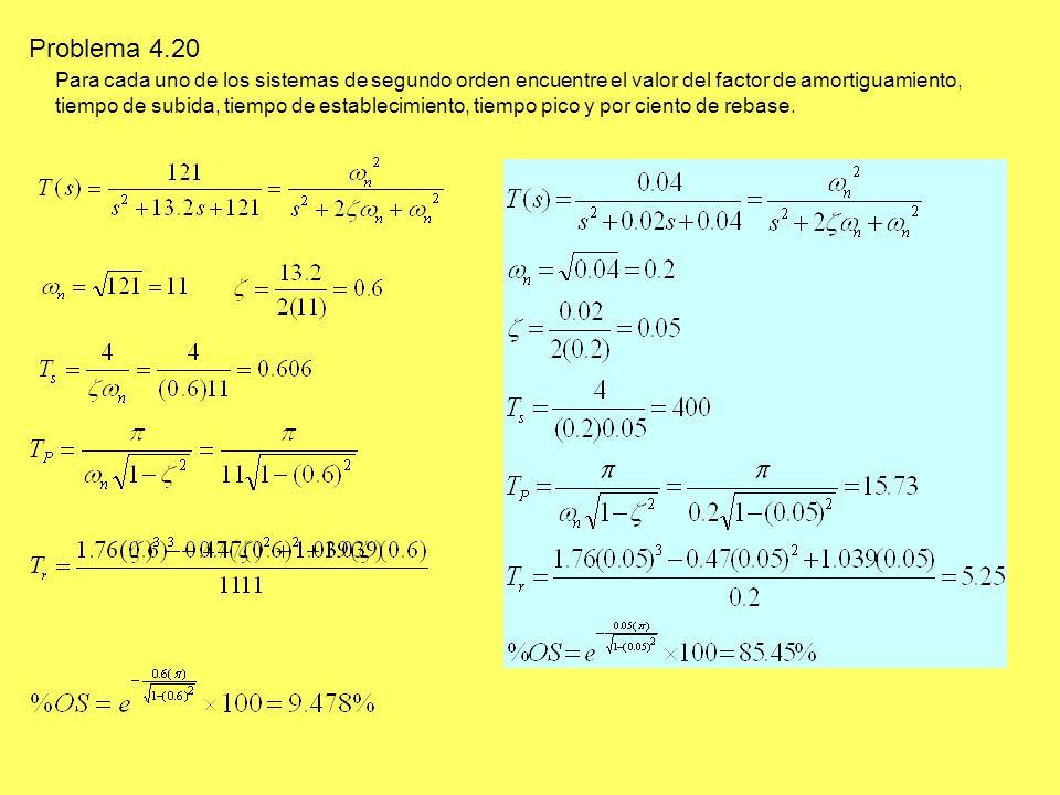 Problema 4.20 Para cada uno de los sistemas de segundo orden encuentre el valor del factor de amortiguamiento, tiempo de subida, tiempo de establecimiento, tiempo pico y por ciento de rebase.