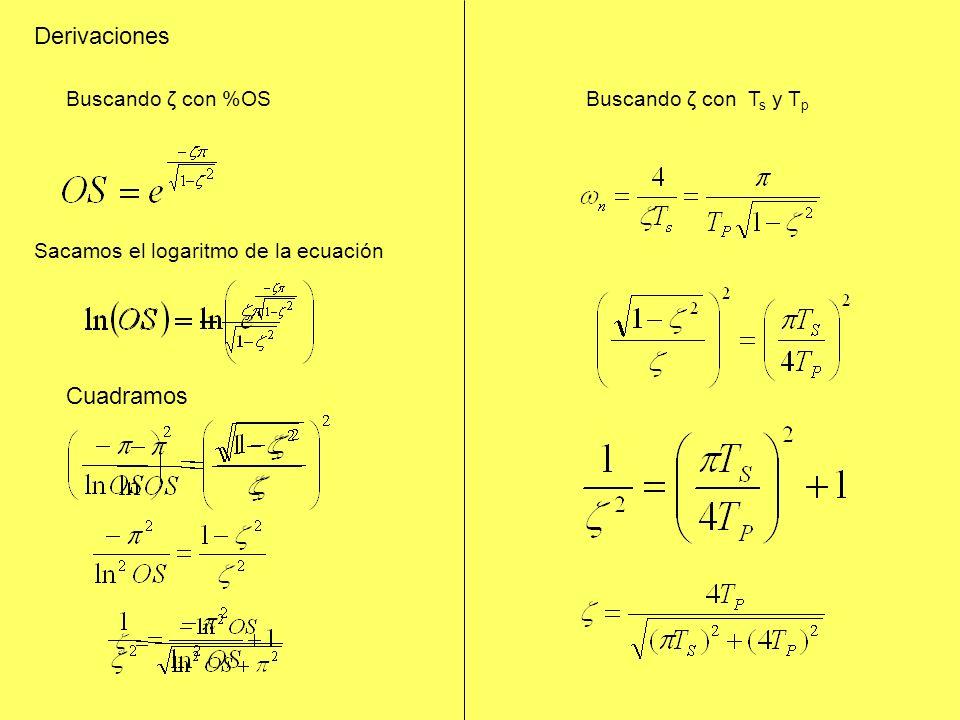 Derivaciones Buscando ζ con %OSBuscando ζ con T s y T p Sacamos el logaritmo de la ecuación Cuadramos