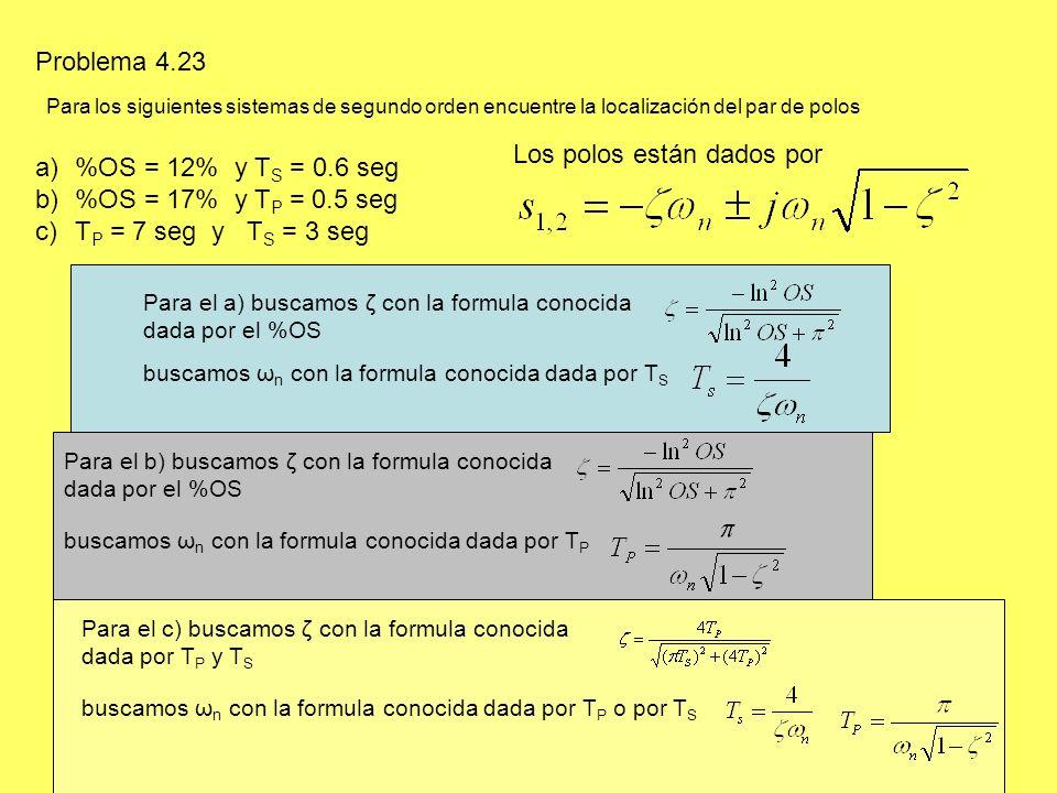 Problema 4.23 Para los siguientes sistemas de segundo orden encuentre la localización del par de polos a)%OS = 12% y T S = 0.6 seg b)%OS = 17% y T P = 0.5 seg c)T P = 7 seg y T S = 3 seg Los polos están dados por Para el a) buscamos ζ con la formula conocida dada por el %OS buscamos ω n con la formula conocida dada por T S Para el b) buscamos ζ con la formula conocida dada por el %OS buscamos ω n con la formula conocida dada por T P Para el c) buscamos ζ con la formula conocida dada por T P y T S buscamos ω n con la formula conocida dada por T P o por T S