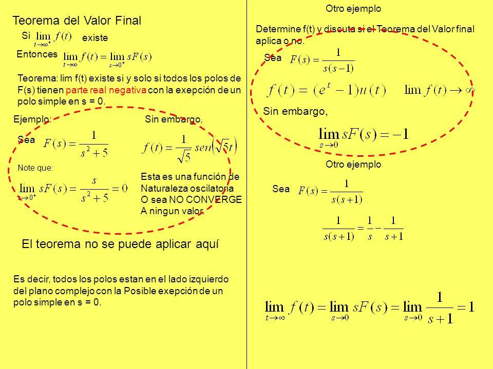 Teorema del Valor Final Teorema: lim f(t) existe si y solo si todos los polos de F(s) tienen parte real negativa con la exepción de un polo simple en s = 0.