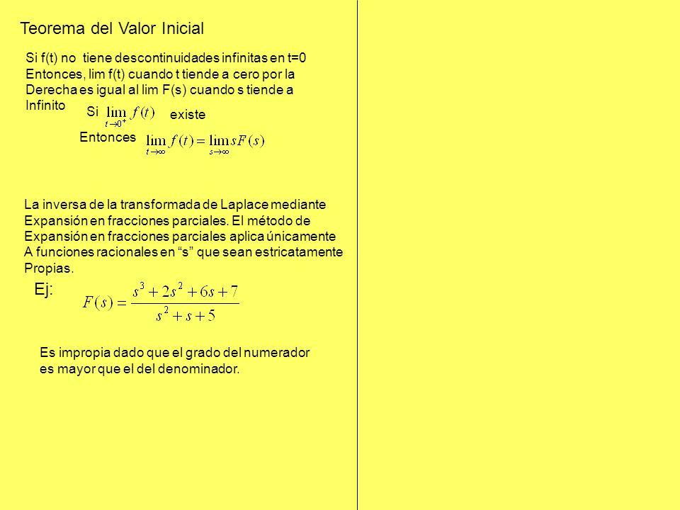 Teorema del Valor Inicial Si f(t) no tiene descontinuidades infinitas en t=0 Entonces, lim f(t) cuando t tiende a cero por la Derecha es igual al lim F(s) cuando s tiende a Infinito La inversa de la transformada de Laplace mediante Expansión en fracciones parciales.