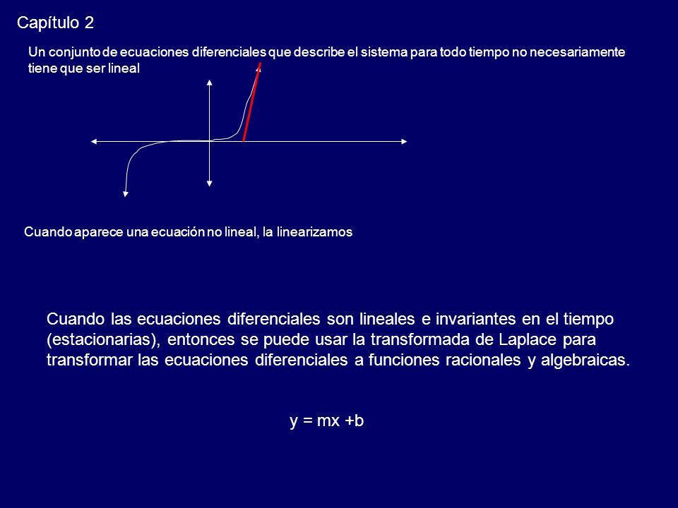 Capítulo 2 Un conjunto de ecuaciones diferenciales que describe el sistema para todo tiempo no necesariamente tiene que ser lineal Cuando aparece una ecuación no lineal, la linearizamos Cuando las ecuaciones diferenciales son lineales e invariantes en el tiempo (estacionarias), entonces se puede usar la transformada de Laplace para transformar las ecuaciones diferenciales a funciones racionales y algebraicas.