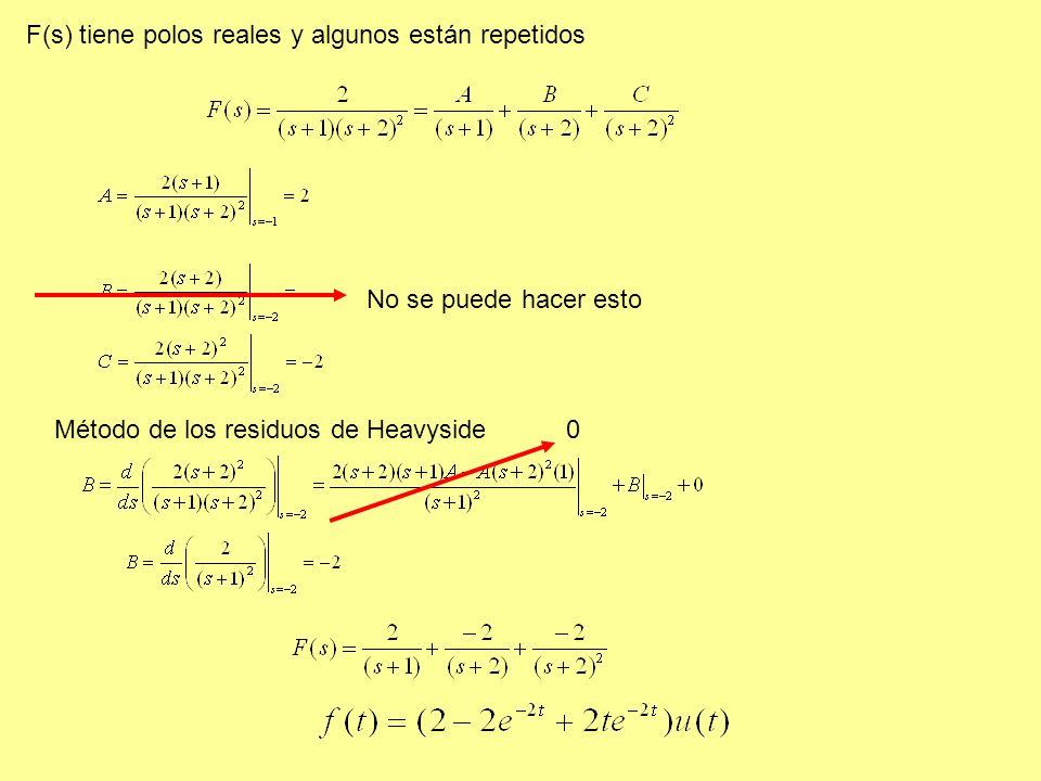 F(s) tiene polos reales y algunos están repetidos No se puede hacer esto Método de los residuos de Heavyside0