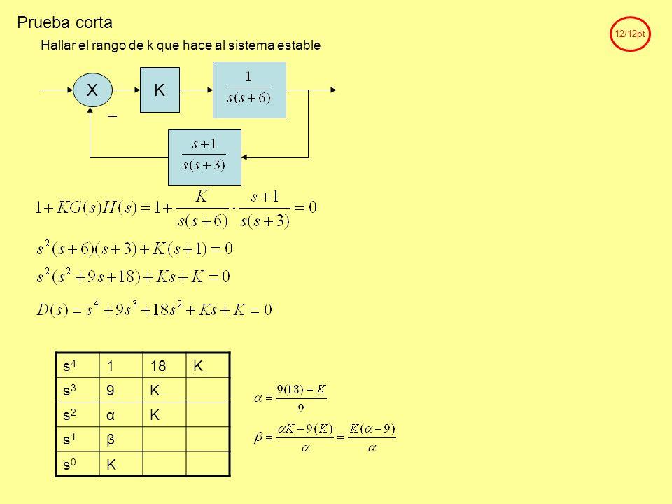 Prueba corta Hallar el rango de k que hace al sistema estable X K – 12/12pt s4s4 118K s3s3 9K s2s2 αK s1s1 β s0s0 K