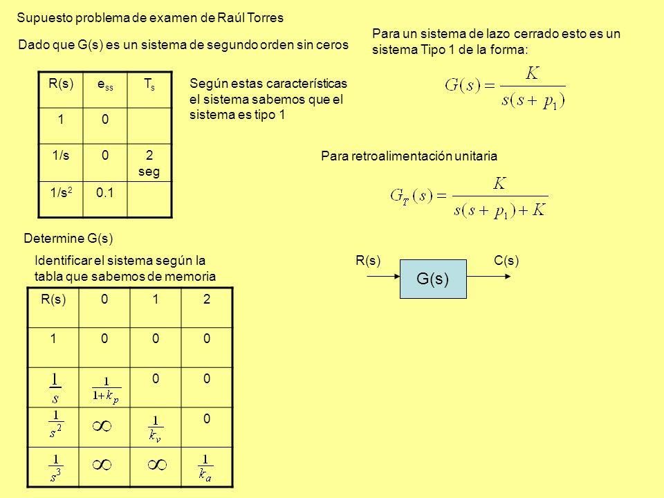 Supuesto problema de examen de Raúl Torres Dado que G(s) es un sistema de segundo orden sin ceros R(s)e ss TsTs 10 1/s02 seg 1/s 2 0.1 Según estas características el sistema sabemos que el sistema es tipo 1 Determine G(s) Identificar el sistema según la tabla que sabemos de memoria R(s)012 1000 00 0 Para un sistema de lazo cerrado esto es un sistema Tipo 1 de la forma: Para retroalimentación unitaria G(s) R(s)C(s)