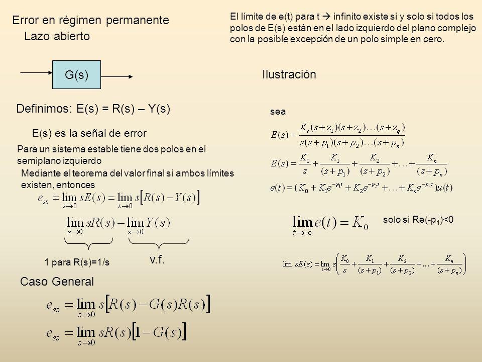 Error en régimen permanente Lazo abierto G(s) Definimos: E(s) = R(s) – Y(s) E(s) es la señal de error Para un sistema estable tiene dos polos en el semiplano izquierdo 1 para R(s)=1/s v.f.