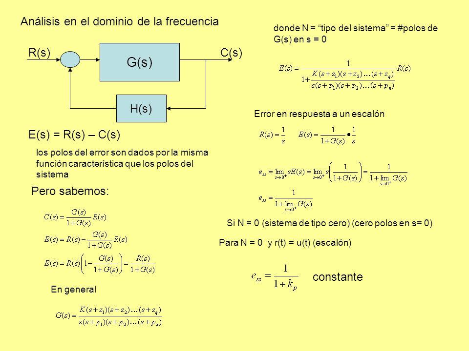 Análisis en el dominio de la frecuencia G(s) H(s) R(s)C(s) E(s) = R(s) – C(s) los polos del error son dados por la misma función característica que los polos del sistema Pero sabemos: En general donde N = tipo del sistema = #polos de G(s) en s = 0 Error en respuesta a un escalón Si N = 0 (sistema de tipo cero) (cero polos en s= 0) Para N = 0 y r(t) = u(t) (escalón) constante