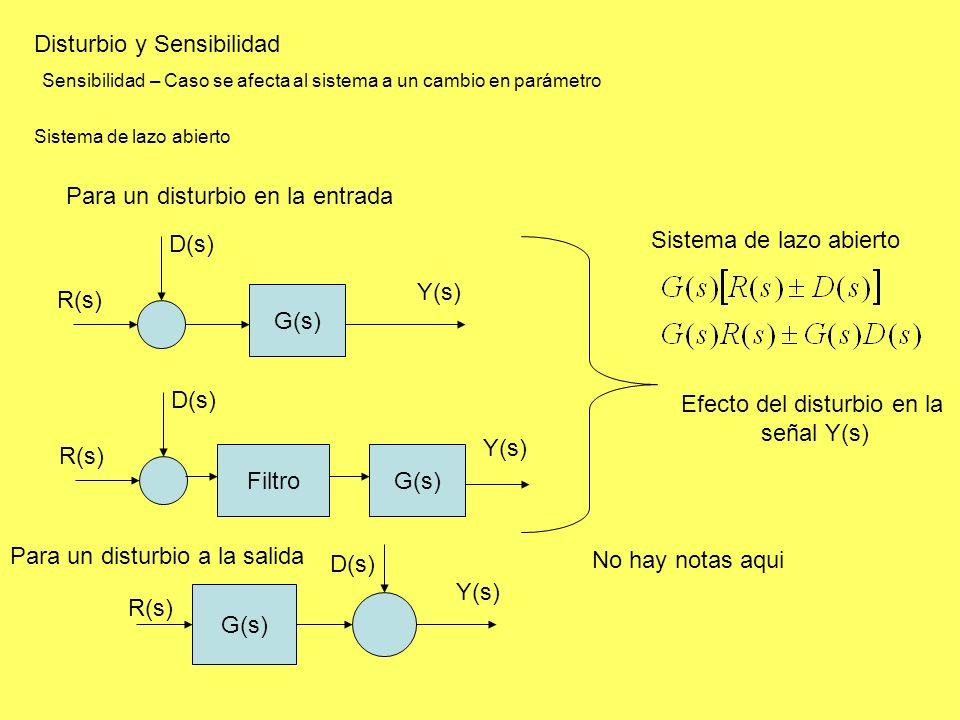 Disturbio y Sensibilidad Sensibilidad – Caso se afecta al sistema a un cambio en parámetro Sistema de lazo abierto G(s) Y(s) R(s) D(s) R(s) G(s) Y(s) D(s) Filtro Sistema de lazo abierto Efecto del disturbio en la señal Y(s) Para un disturbio en la entrada Para un disturbio a la salida G(s) D(s) Y(s) R(s) No hay notas aqui