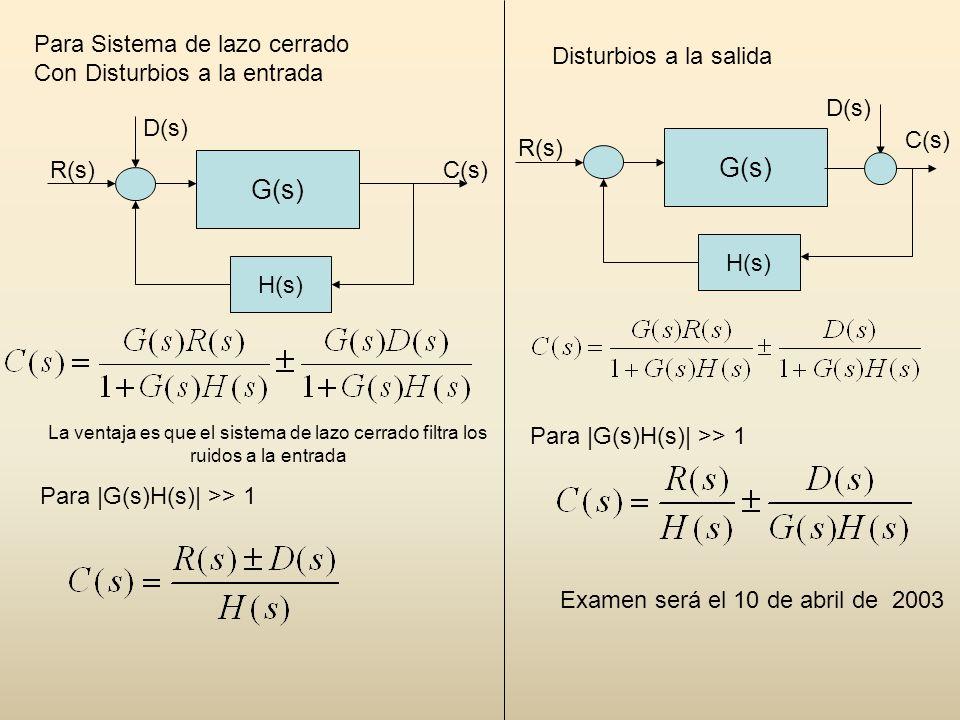 Para Sistema de lazo cerrado Con Disturbios a la entrada G(s) H(s) R(s)C(s) D(s) La ventaja es que el sistema de lazo cerrado filtra los ruidos a la entrada G(s) H(s) R(s) C(s) D(s) Para |G(s)H(s)| >> 1 Examen será el 10 de abril de 2003 Disturbios a la salida