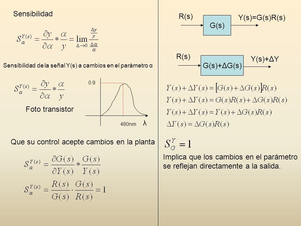 Sensibilidad Sensibilidad de la señal Y(s) a cambios en el parámetro α Foto transistor 0.9 480nm λ Que su control acepte cambios en la planta G(s) R(s) Y(s)=G(s)R(s) G(s)+ΔG(s) R(s) Y(s)+ΔY Implica que los cambios en el parámetro se reflejan directamente a la salida.