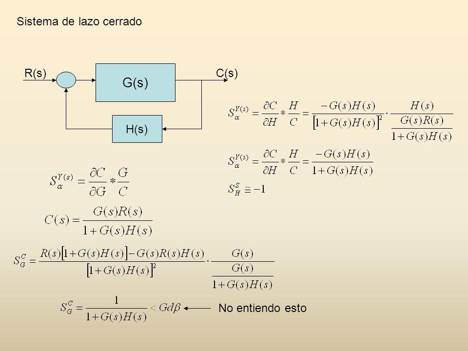 Sistema de lazo cerrado G(s) H(s) R(s)C(s) No entiendo esto