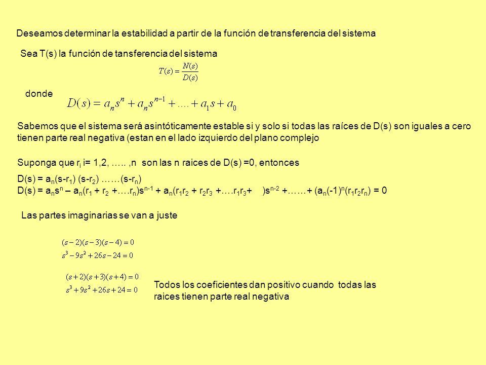 Deseamos determinar la estabilidad a partir de la función de transferencia del sistema Sea T(s) la función de tansferencia del sistema donde Sabemos que el sistema será asintóticamente estable si y solo si todas las raíces de D(s) son iguales a cero tienen parte real negativa (estan en el lado izquierdo del plano complejo Suponga que r i i= 1,2, …..,n son las n raices de D(s) =0, entonces D(s) = a n (s-r 1 ) (s-r 2 ) ……(s-r n ) D(s) = a n s n – a n (r 1 + r 2 +….r n )s n-1 + a n (r 1 r 2 + r 2 r 3 +….r 1 r 3 + )s n-2 +……+ (a n (-1) n (r 1 r 2 r n ) = 0 Las partes imaginarias se van a juste Todos los coeficientes dan positivo cuando todas las raices tienen parte real negativa