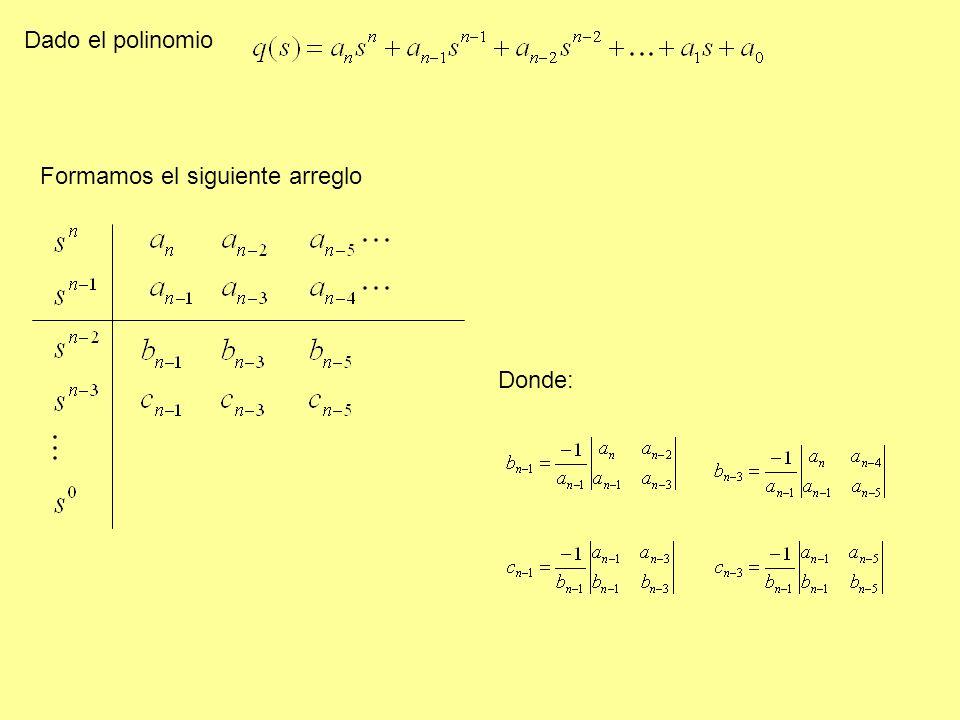 Dado el polinomio Formamos el siguiente arreglo Donde: