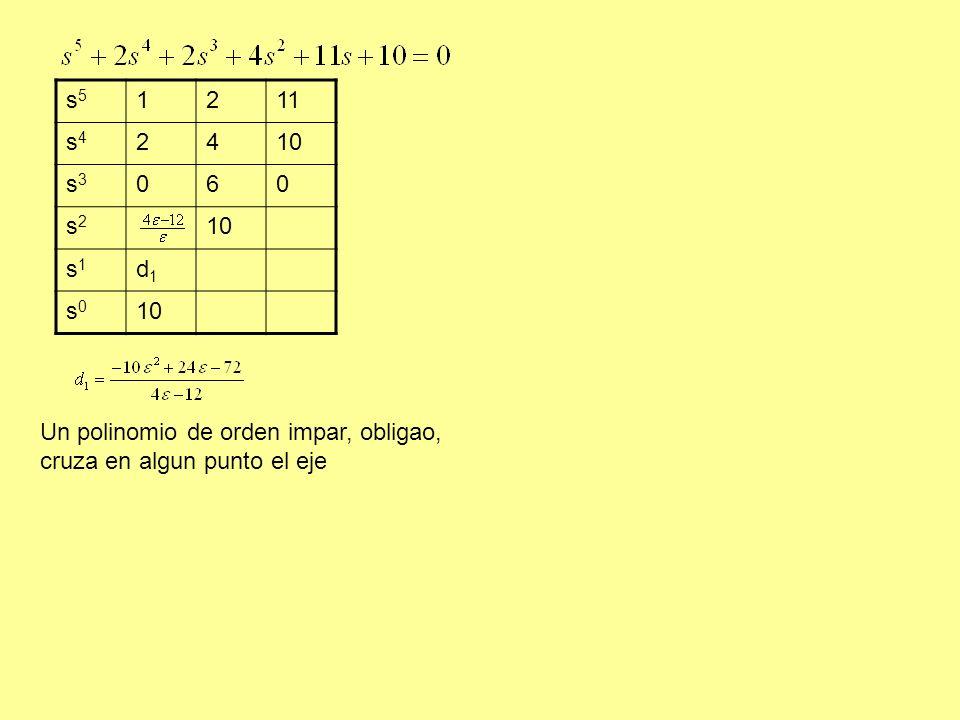 s5s5 1211 s4s4 2410 s3s3 060 s2s2 s1s1 d1d1 s0s0 Un polinomio de orden impar, obligao, cruza en algun punto el eje