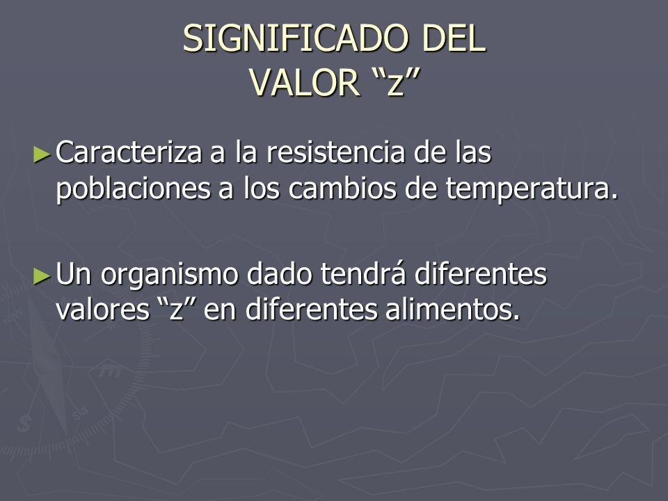 SIGNIFICADO DEL VALOR z Caracteriza a la resistencia de las poblaciones a los cambios de temperatura. Caracteriza a la resistencia de las poblaciones