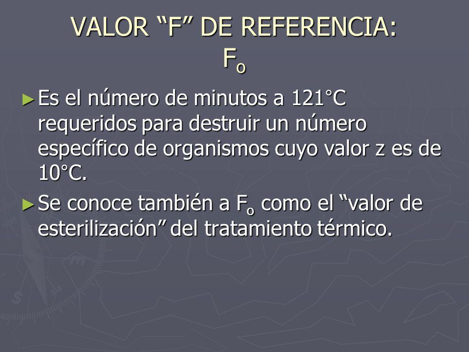 VALOR F DE REFERENCIA: F o Es el número de minutos a 121°C requeridos para destruir un número específico de organismos cuyo valor z es de 10°C. Es el