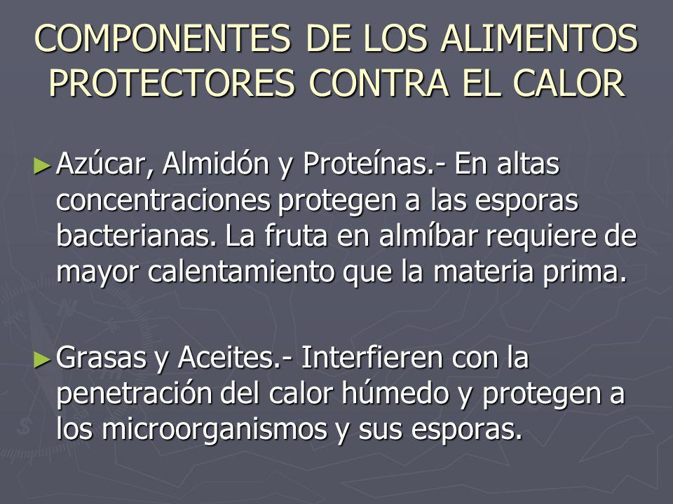 COMPONENTES DE LOS ALIMENTOS PROTECTORES CONTRA EL CALOR Azúcar, Almidón y Proteínas.- En altas concentraciones protegen a las esporas bacterianas. La